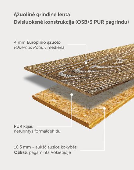 2SL-OSB medines grindys Medzio stilius