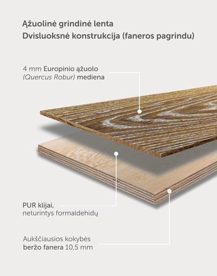 2SL-fanera-www medines grindys Medzio stilius